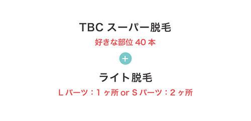 TBCのキャンペーン(ライト脱毛とスーパー脱毛の内容を説明した図)
